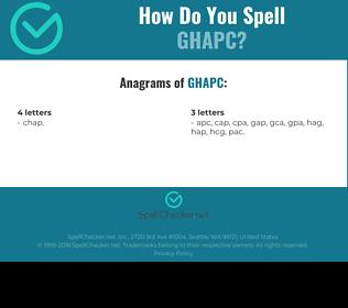 Correct spelling for GHAPC