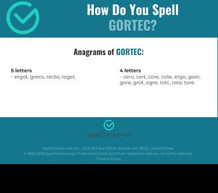 Correct spelling for GORTEC