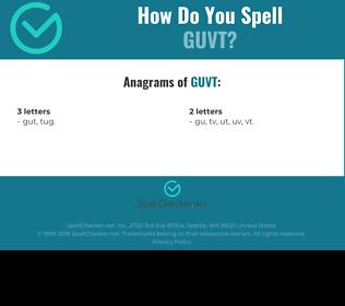 Correct spelling for GUVT