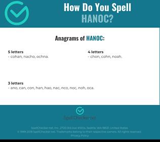 Correct spelling for HANOC