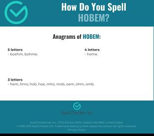 Correct spelling for HOBEM