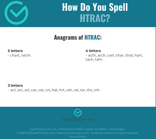 Correct spelling for HTRAC