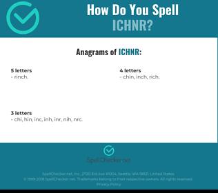 Correct spelling for ICHNR