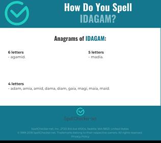 Correct spelling for IDAGAM