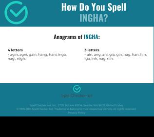 Correct spelling for INGHA