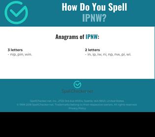Correct spelling for IPNW