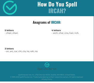 Correct spelling for IRCAH