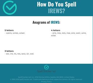Correct spelling for IREWS