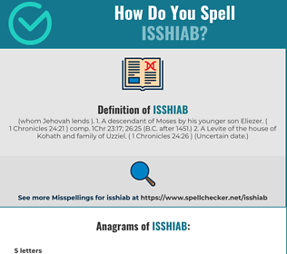 Correct spelling for Isshiab