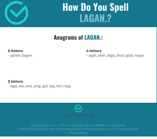 Correct spelling for LAGAN.