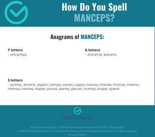 Correct spelling for MANCEPS