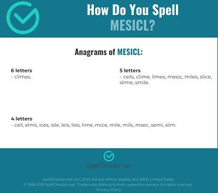Correct spelling for MESICL