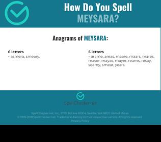 Correct spelling for MEYSARA