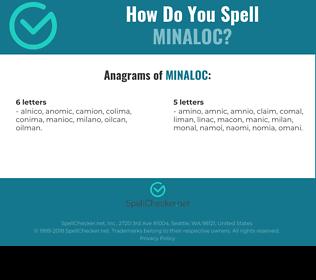 Correct spelling for MINALOC