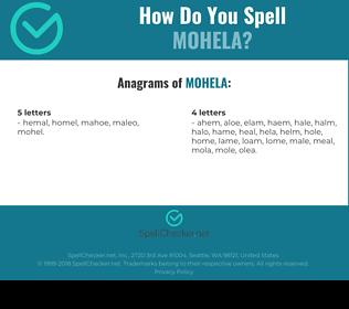 Correct spelling for MOHELA