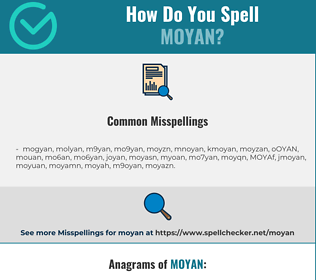 Correct spelling for MOYAN