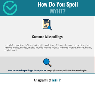 Correct spelling for MYHT