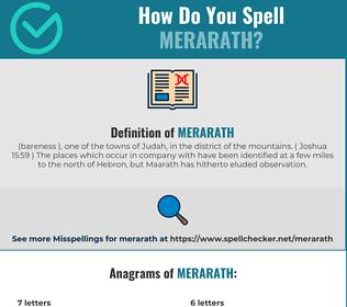 Correct spelling for Merarath