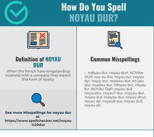 Correct spelling for NOYAU DUR