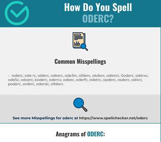 Correct spelling for ODERC