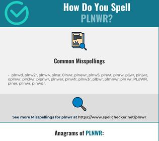 Correct spelling for PLNWR
