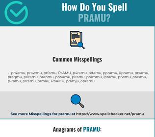 Correct spelling for PRAMU
