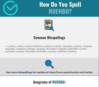 Correct spelling for RUEHBO