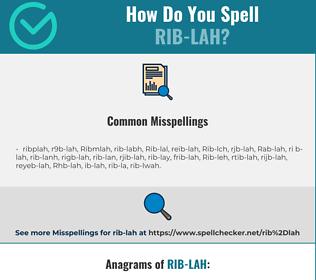 Correct spelling for Rib-lah