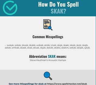 Correct spelling for SKAK