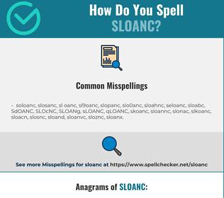 Correct spelling for SLOANC