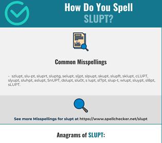 Correct spelling for SLUPT