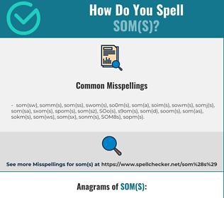 Correct spelling for SOM(s)