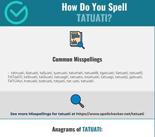 Correct spelling for TATUATI