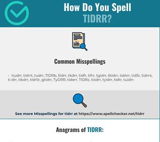 Correct spelling for TIDRR