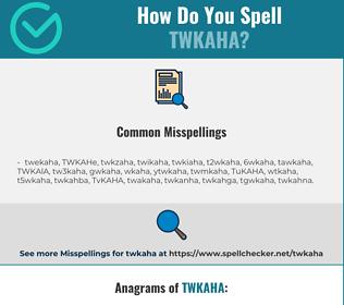 Correct spelling for TWKAHA