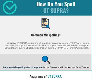 Correct spelling for UT SUPRA