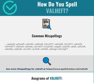 Correct spelling for VALHEFT