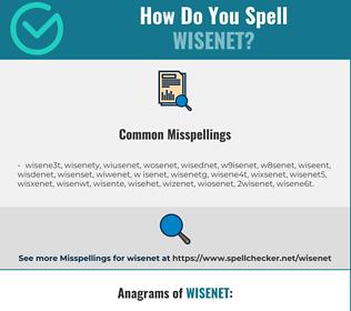 Correct spelling for WiSeNET