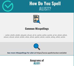Correct spelling for alist