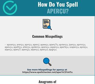 Correct spelling for aperçu