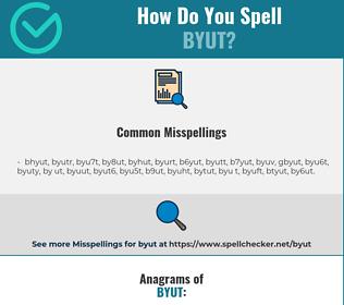 Correct spelling for byut