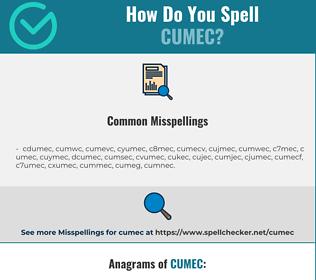 Correct spelling for cumec