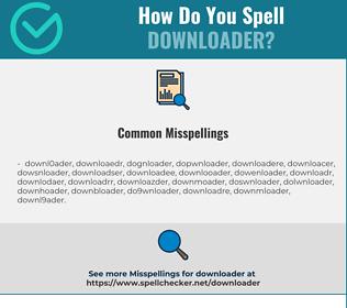 Correct spelling for downloader
