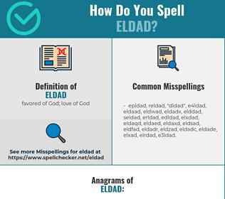 Correct spelling for eldad