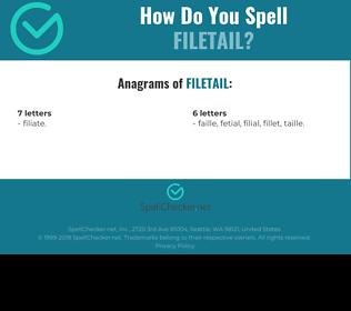 Correct spelling for filetail