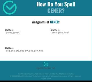 Correct spelling for gener