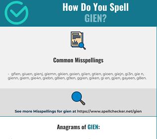 Correct spelling for gien
