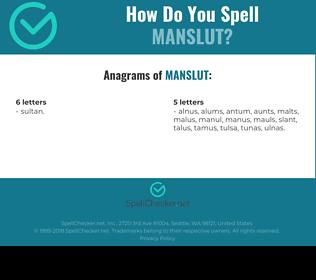 Correct spelling for manslut