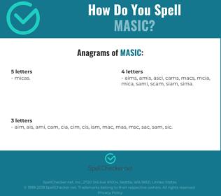 Correct spelling for masic