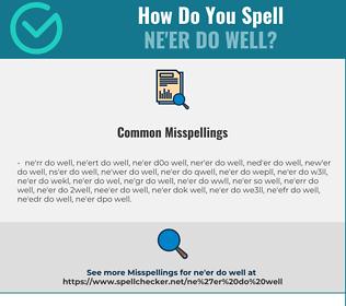 Correct spelling for ne'er do well